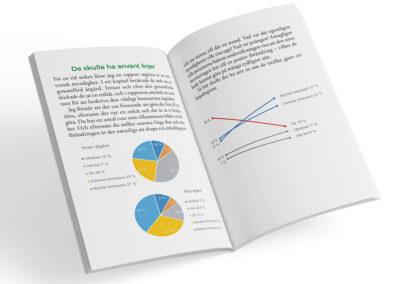 Uppslag från boken Excel helt enkelt