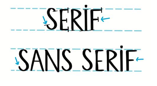 Alla kan texta snygg - med och utan seriffer