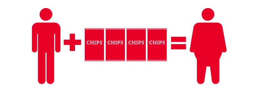 Chipsformeln, från boken Glasklart - drick smartare